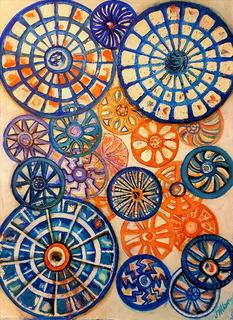 Circular Forces